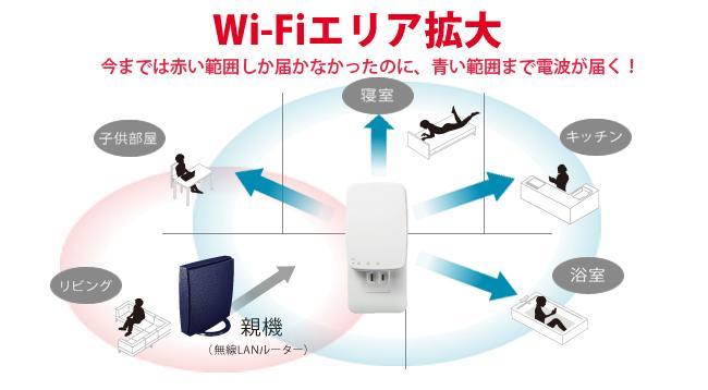 wifi 中継 機 おすすめ