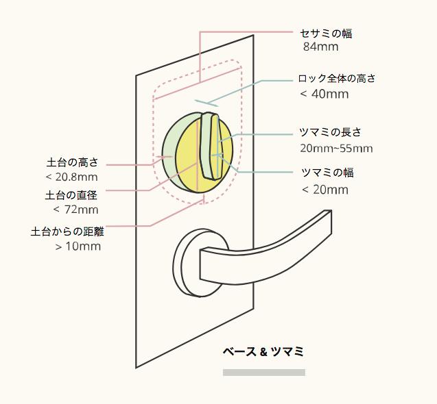 セサミ スマートロック 対応ドアロックガイドライン