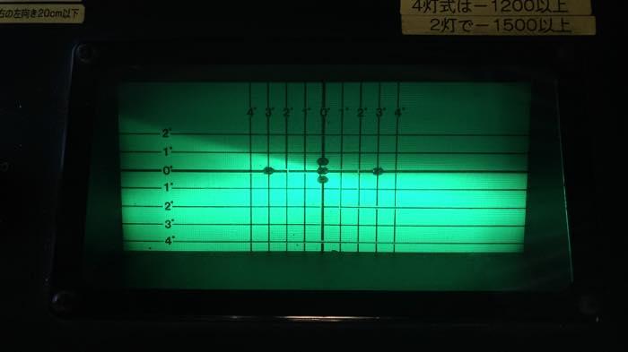 ハロゲンの光軸チェック