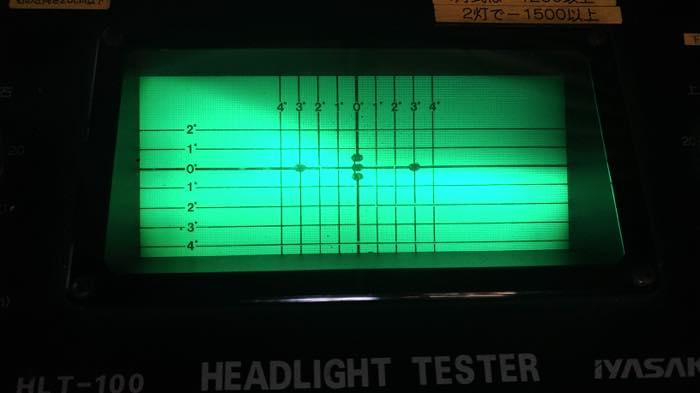 fcl LEDヘッドライトの車検結果