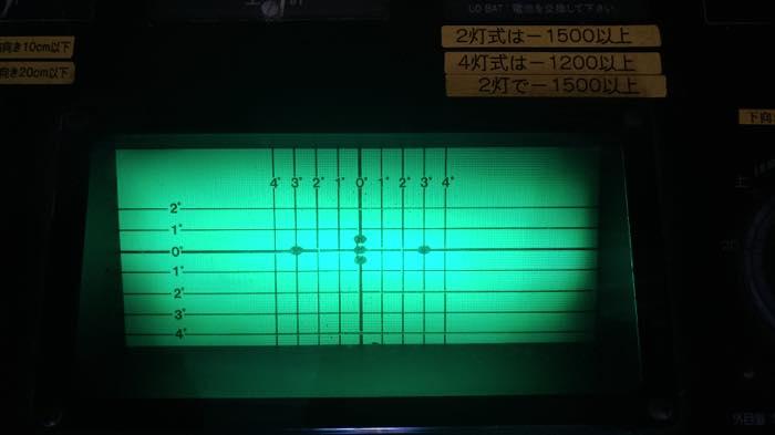 中華製LEDヘッドライトバルブ